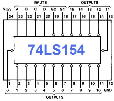 Sn74154 datasheet,datasheets manu page:3==4-line to 16-line.