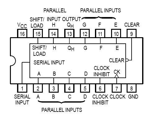 ic 74166 datasheet pdf