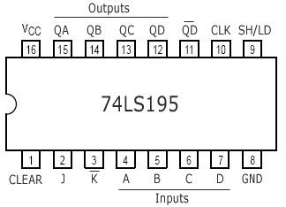 74195